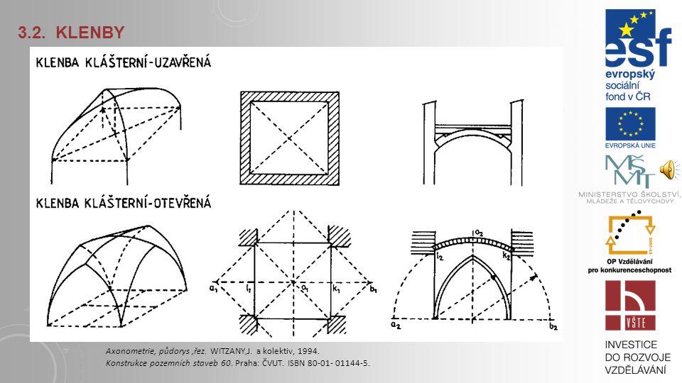 Různé tvary klenebních oblouků. KOHOUT, J., TOBEK, A a BARTÁK, K., 1998. Zednictví - tradice z pohledu dneška. Praha: GRADA Publishing. ISBN 80-71069-