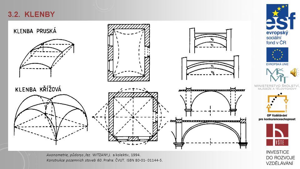 3.2. KLENBY Axonometrie, půdorys,řez. WITZANY,J. a kolektiv, 1994. Konstrukce pozemních staveb 60. Praha: ČVUT. ISBN 80-01- 01144-5.