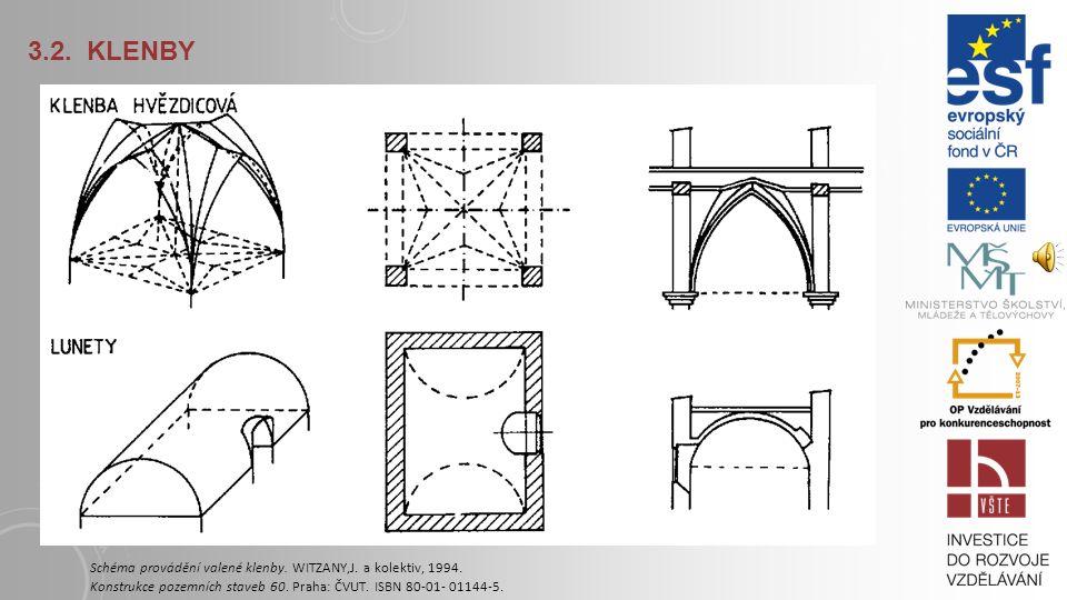 3.2. KLENBY Schéma provádění valené klenby. WITZANY,J. a kolektiv, 1994. Konstrukce pozemních staveb 60. Praha: ČVUT. ISBN 80-01- 01144-5.