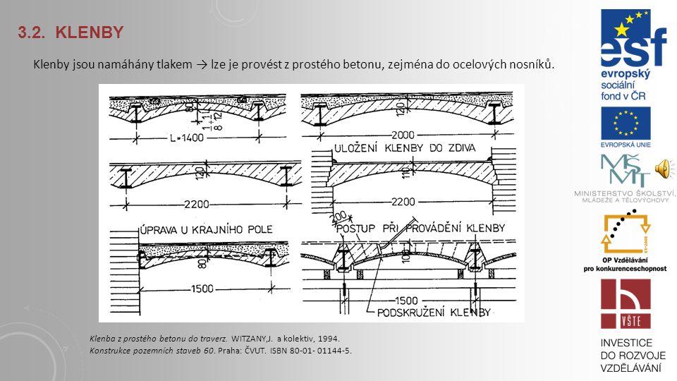 3.2. KLENBY Rovná klenba z cihelných tvarovek. WITZANY,J. a kolektiv, 1994. Konstrukce pozemních staveb 60. Praha: ČVUT. ISBN 80-01- 01144-5.