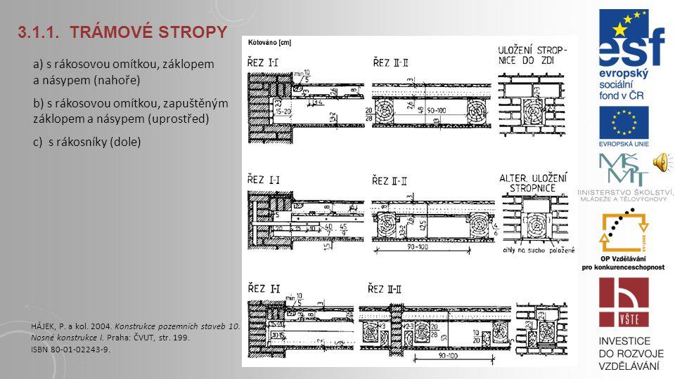 3.2.KLENBY Axonometrie, půdorys,řez. WITZANY,J. a kolektiv, 1994.