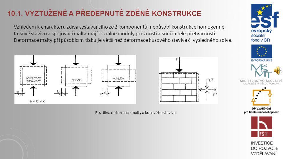 LEGENDA K LÍČOVÉ POJMY Stěna, sloup, pilíř, vyztužené zděné konstrukce, předepnuté zděné konstrukce, monolitické konstrukce, montované konstrukce C ÍL