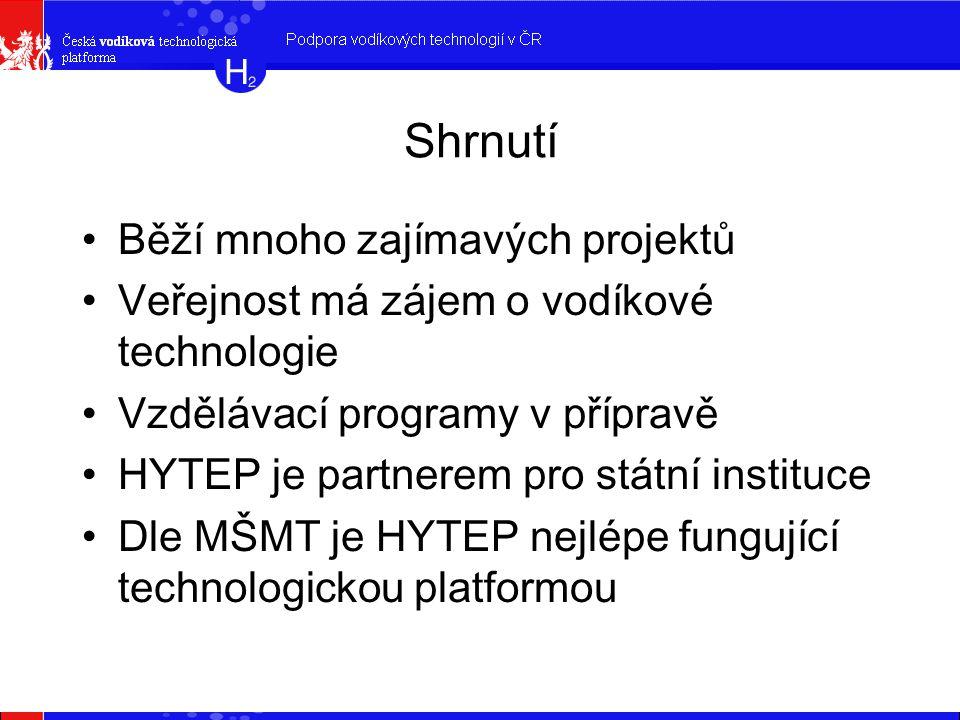 Shrnutí Běží mnoho zajímavých projektů Veřejnost má zájem o vodíkové technologie Vzdělávací programy v přípravě HYTEP je partnerem pro státní instituce Dle MŠMT je HYTEP nejlépe fungující technologickou platformou