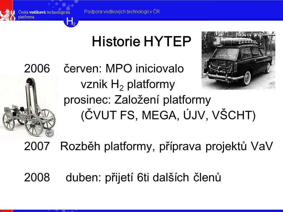 Historie HYTEP 2006 červen: MPO iniciovalo vznik H 2 platformy prosinec: Založení platformy (ČVUT FS, MEGA, ÚJV, VŠCHT) 2007 Rozběh platformy, příprava projektů VaV 2008 duben: přijetí 6ti dalších členů