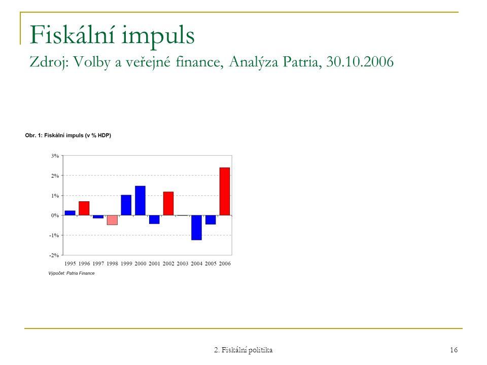 2. Fiskální politika 16 Fiskální impuls Zdroj: Volby a veřejné finance, Analýza Patria, 30.10.2006