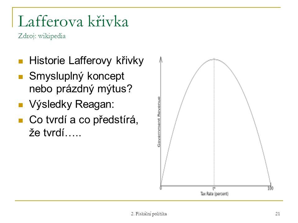 2. Fiskální politika 21 Lafferova křivka Zdroj: wikipedia Historie Lafferovy křivky Smysluplný koncept nebo prázdný mýtus? Výsledky Reagan: Co tvrdí a