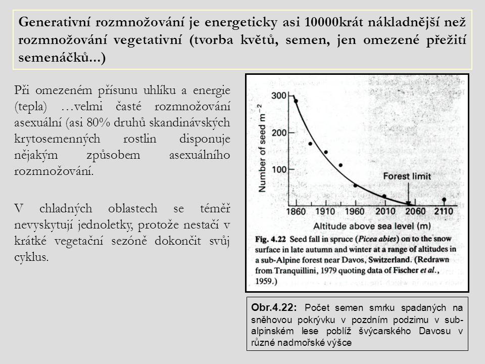 Při omezeném přísunu uhlíku a energie (tepla) …velmi časté rozmnožování asexuální (asi 80% druhů skandinávských krytosemenných rostlin disponuje nějakým způsobem asexuálního rozmnožování.
