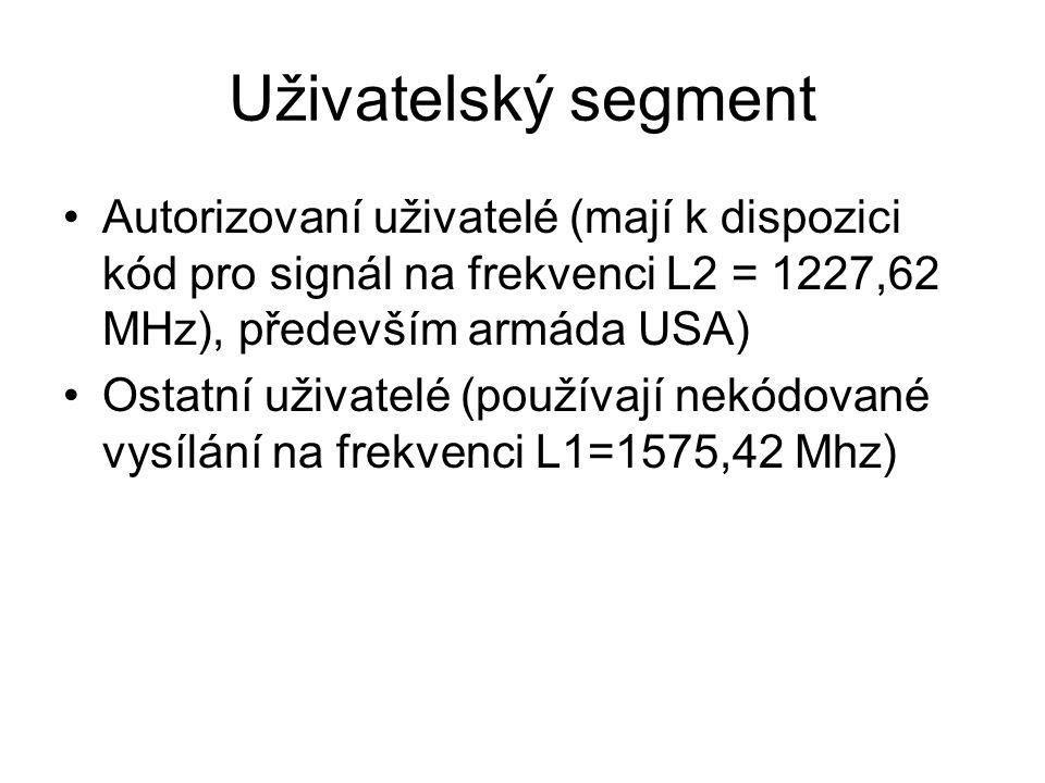 Uživatelský segment Autorizovaní uživatelé (mají k dispozici kód pro signál na frekvenci L2 = 1227,62 MHz), především armáda USA) Ostatní uživatelé (p