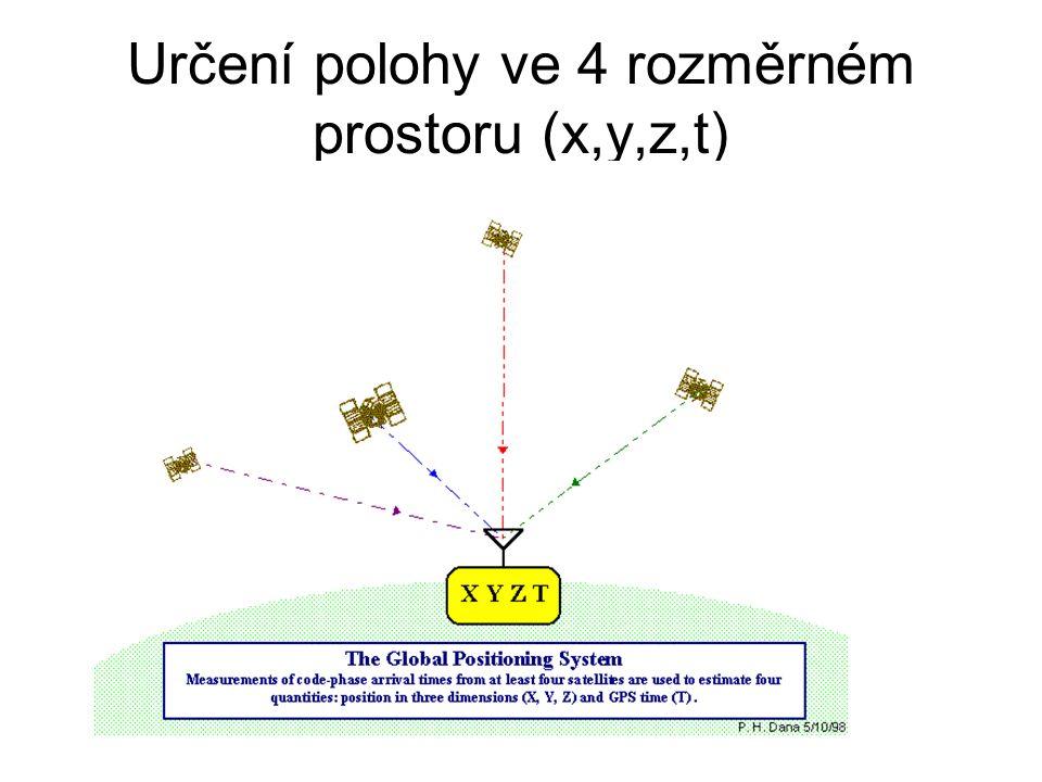 Určení polohy ve 4 rozměrném prostoru (x,y,z,t)