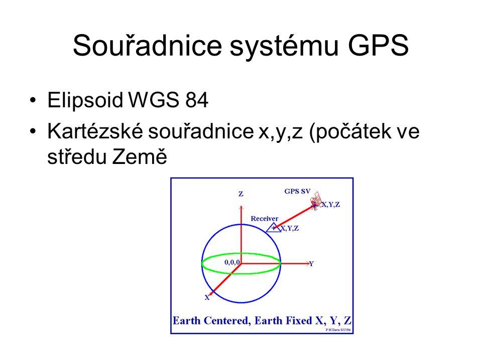 Souřadnice systému GPS Elipsoid WGS 84 Kartézské souřadnice x,y,z (počátek ve středu Země