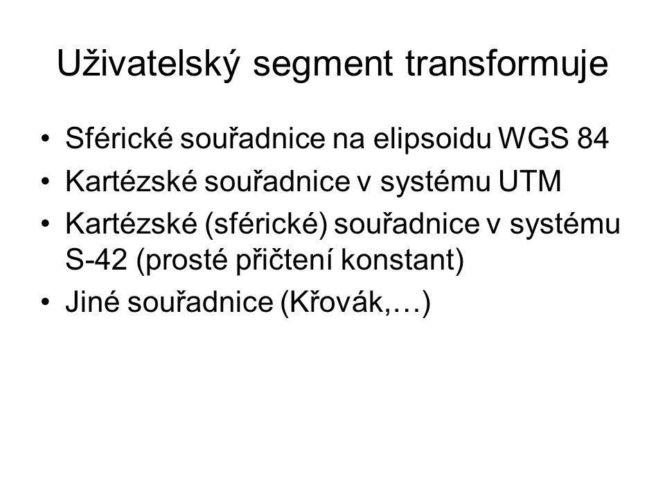 Uživatelský segment transformuje Sférické souřadnice na elipsoidu WGS 84 Kartézské souřadnice v systému UTM Kartézské (sférické) souřadnice v systému