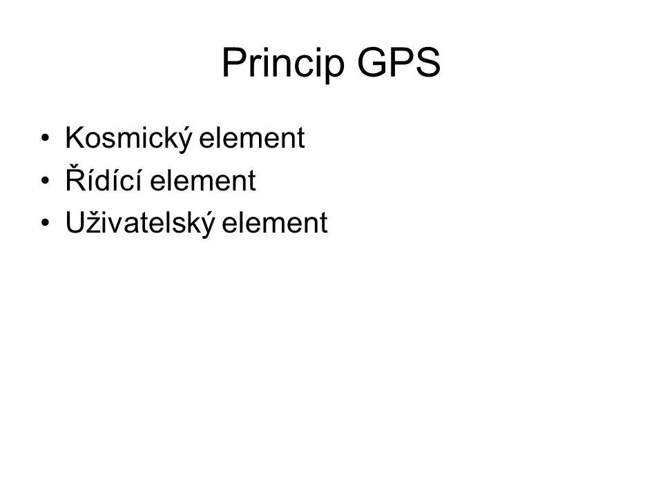 Princip GPS Kosmický element Řídící element Uživatelský element