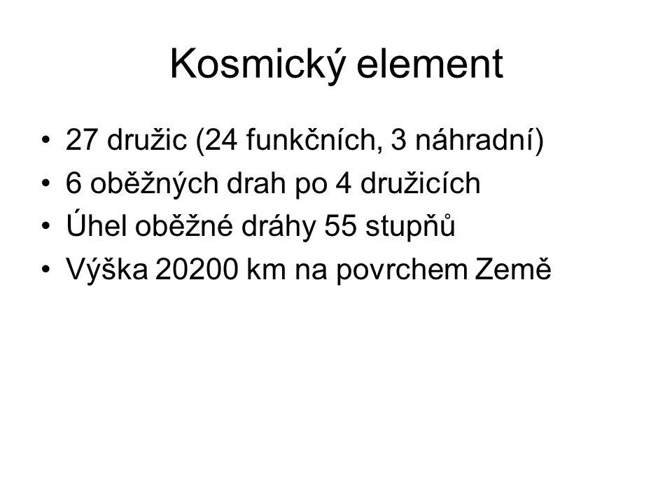 Kosmický element 27 družic (24 funkčních, 3 náhradní) 6 oběžných drah po 4 družicích Úhel oběžné dráhy 55 stupňů Výška 20200 km na povrchem Země