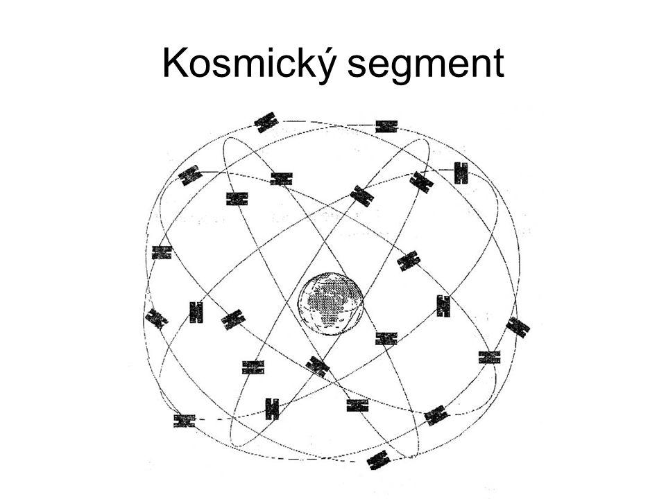 Jak určím vzdálenost od družice Kódová metoda (družice vysílá kód v přesně daném čase), jednoduché, ale nepřesné, potřebuji určit přesný čas.