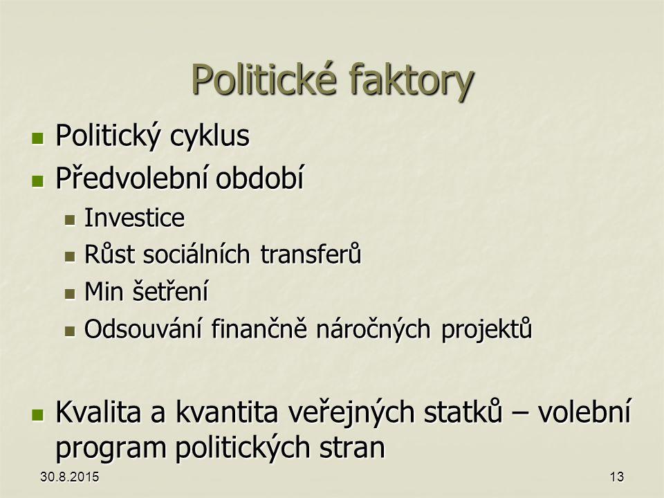 Politické faktory Politický cyklus Politický cyklus Předvolební období Předvolební období Investice Investice Růst sociálních transferů Růst sociálníc