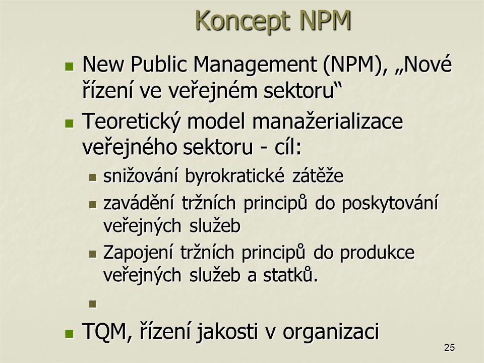 """Koncept NPM New Public Management (NPM), """"Nové řízení ve veřejném sektoru"""" New Public Management (NPM), """"Nové řízení ve veřejném sektoru"""" Teoretický m"""