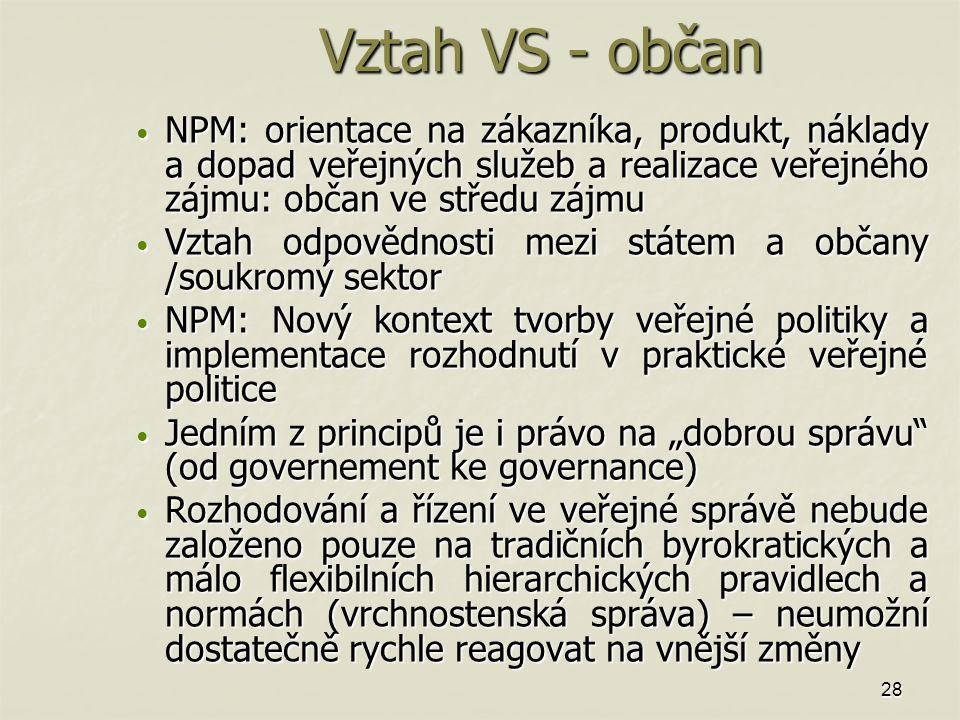 Vztah VS - občan NPM: orientace na zákazníka, produkt, náklady a dopad veřejných služeb a realizace veřejného zájmu: občan ve středu zájmu NPM: orient