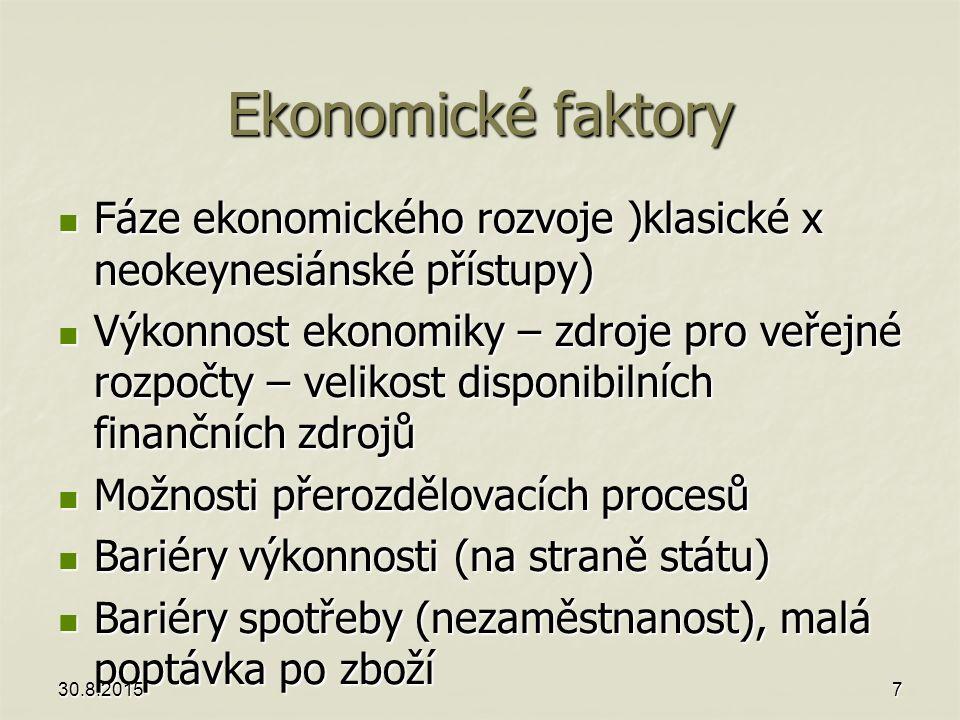 Ekonomické faktory Fáze ekonomického rozvoje )klasické x neokeynesiánské přístupy) Fáze ekonomického rozvoje )klasické x neokeynesiánské přístupy) Výk