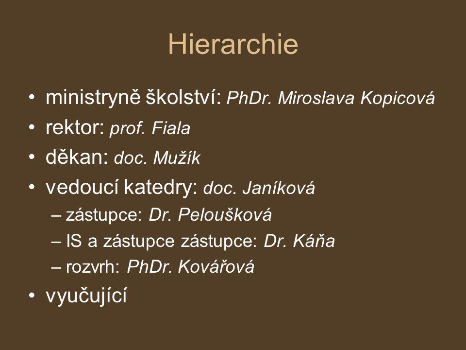 Hierarchie ministryně školství: PhDr. Miroslava Kopicová rektor: prof. Fiala děkan: doc. Mužík vedoucí katedry: doc. Janíková –zástupce: Dr. Pelouškov