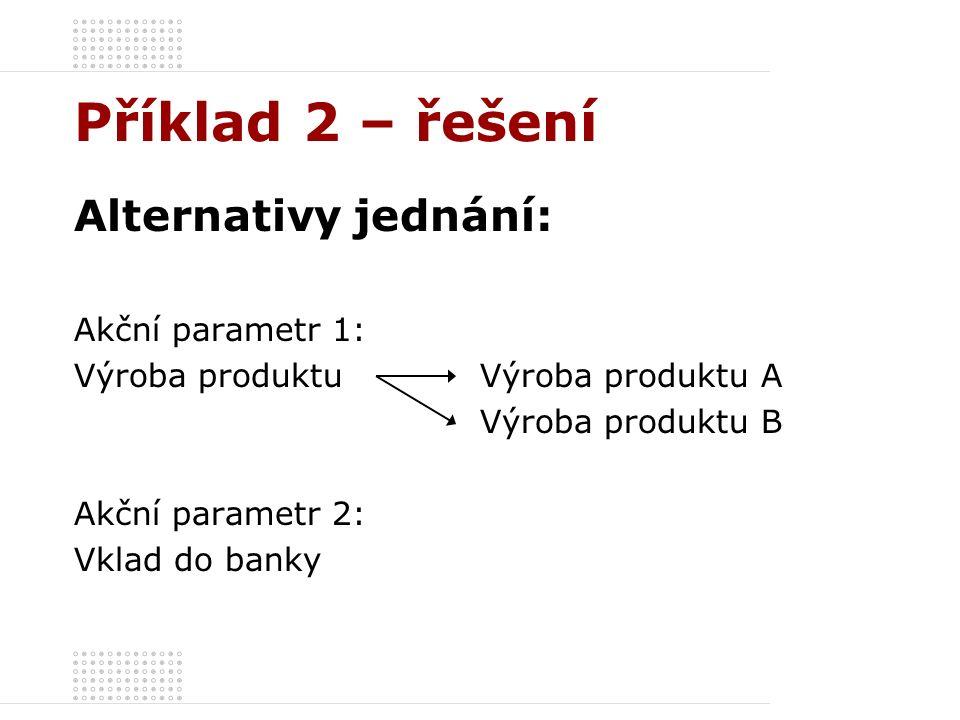 Příklad 2 – řešení Alternativy jednání: Akční parametr 1: Výroba produktuVýroba produktu A Výroba produktu B Akční parametr 2: Vklad do banky