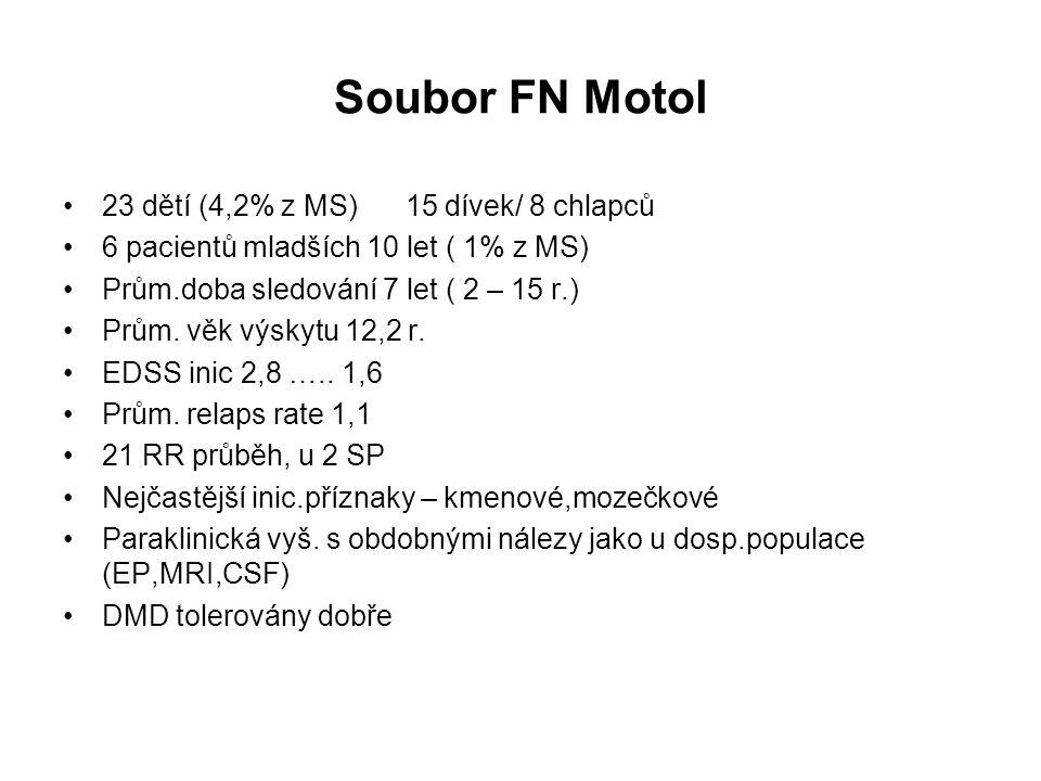 Soubor FN Motol 23 dětí (4,2% z MS) 15 dívek/ 8 chlapců 6 pacientů mladších 10 let ( 1% z MS) Prům.doba sledování 7 let ( 2 – 15 r.) Prům. věk výskytu