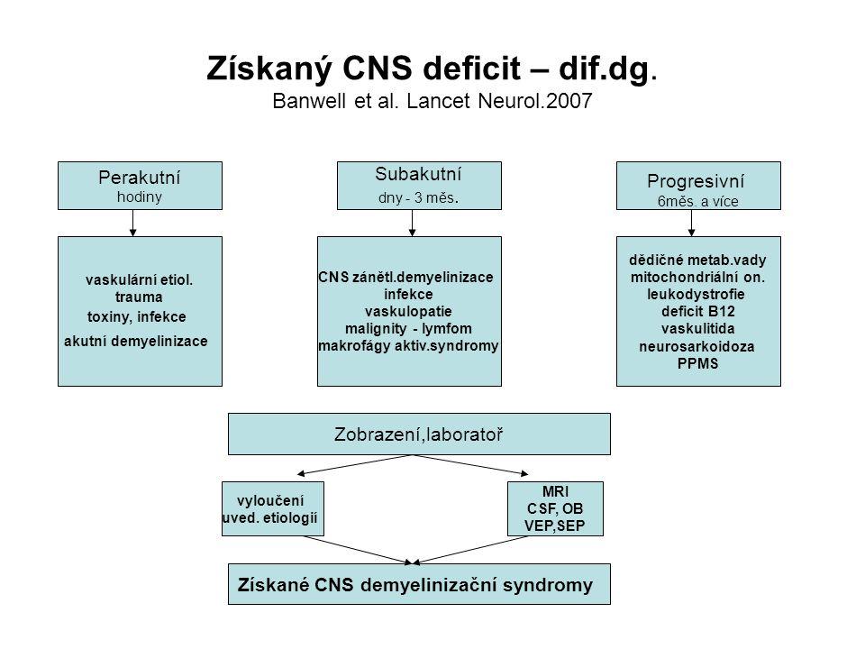 Perakutní hodiny Získaný CNS deficit – dif.dg. Banwell et al. Lancet Neurol.2007 Subakutní dny - 3 měs. Progresivní 6měs. a více vaskulární etiol. tra