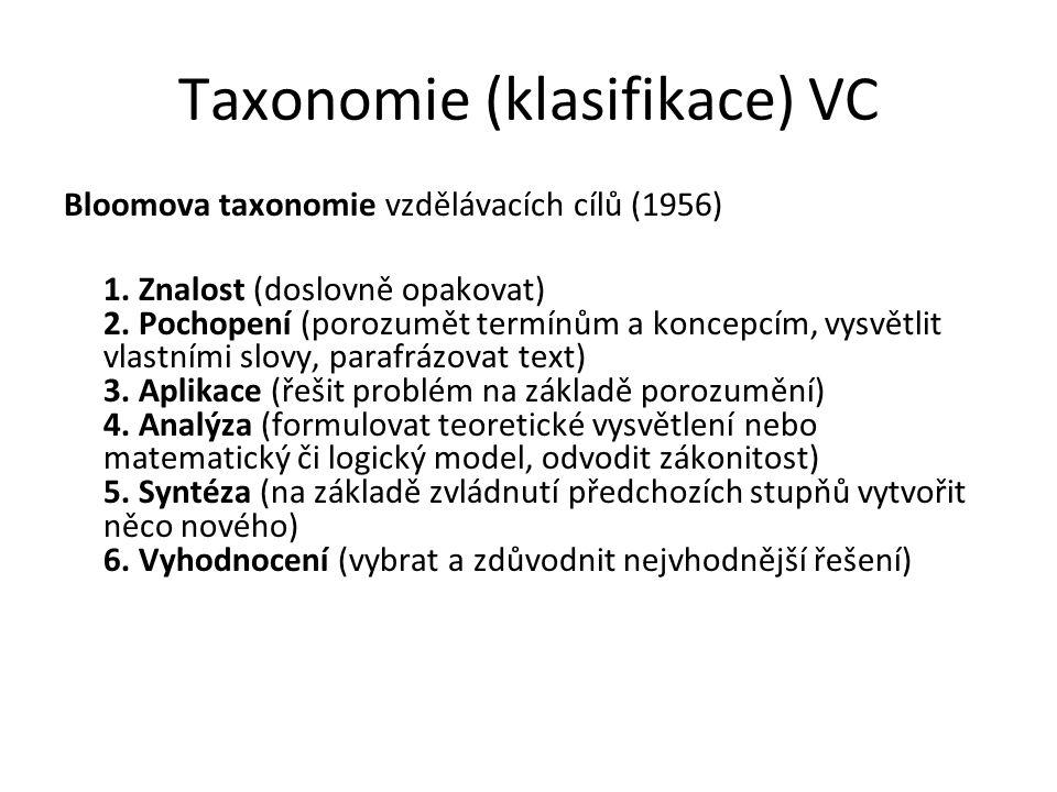 Taxonomie (klasifikace) VC Bloomova taxonomie vzdělávacích cílů (1956) 1. Znalost (doslovně opakovat) 2. Pochopení (porozumět termínům a koncepcím, vy