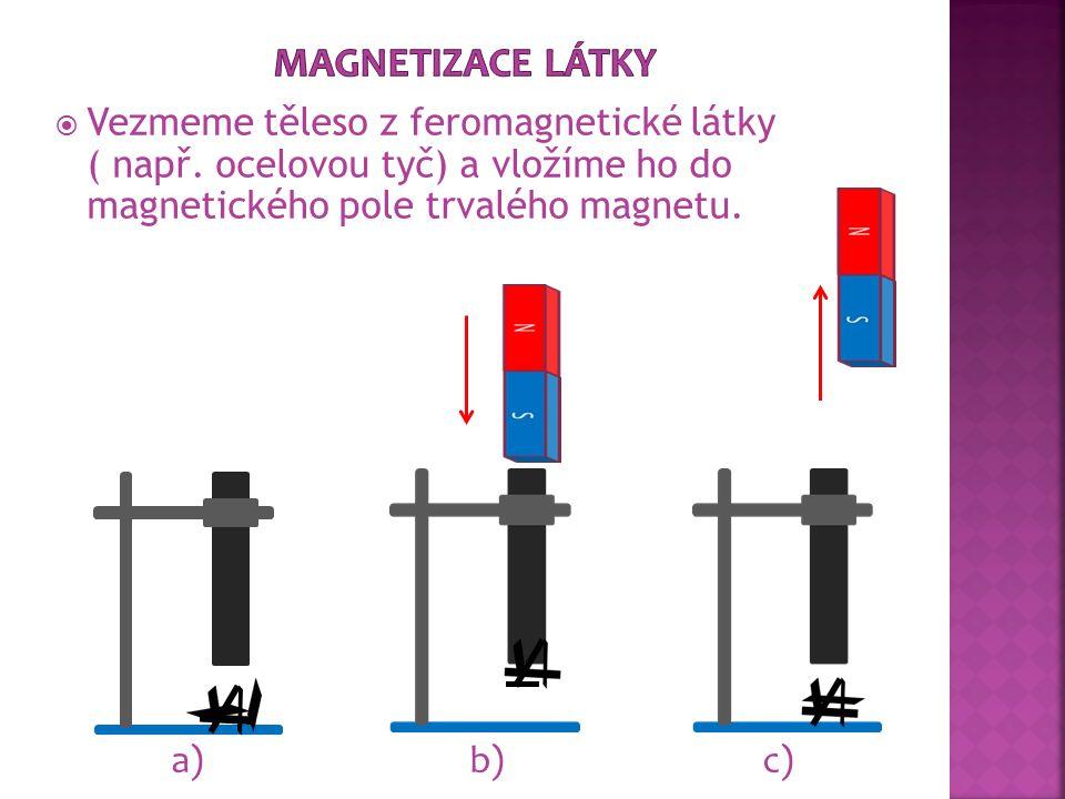  Vezmeme těleso z feromagnetické látky ( např. ocelovou tyč) a vložíme ho do magnetického pole trvalého magnetu. a) b) c)