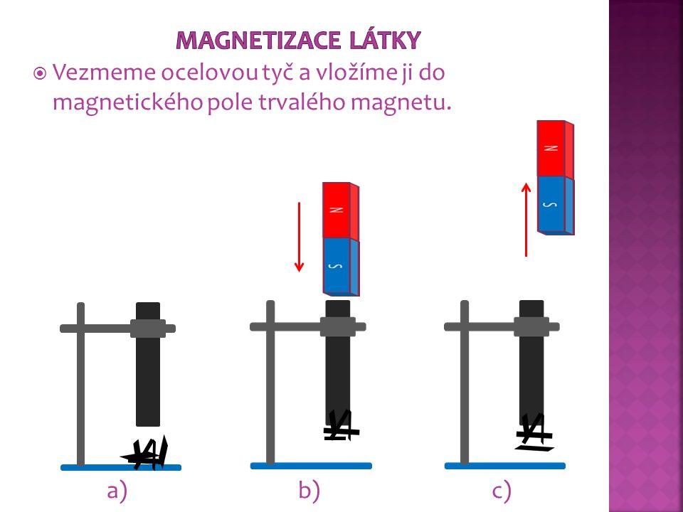  Vezmeme ocelovou tyč a vložíme ji do magnetického pole trvalého magnetu. a) b) c)