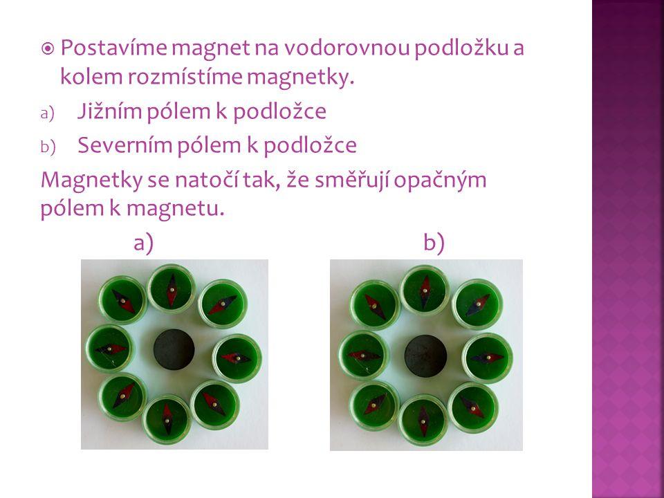  Postavíme magnet na vodorovnou podložku a kolem rozmístíme magnetky. a) Jižním pólem k podložce b) Severním pólem k podložce Magnetky se natočí tak,
