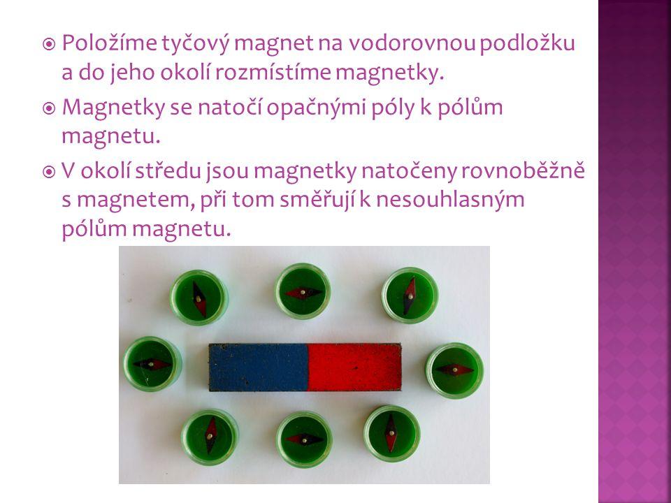  Položíme tyčový magnet na vodorovnou podložku a do jeho okolí rozmístíme magnetky.  Magnetky se natočí opačnými póly k pólům magnetu.  V okolí stř