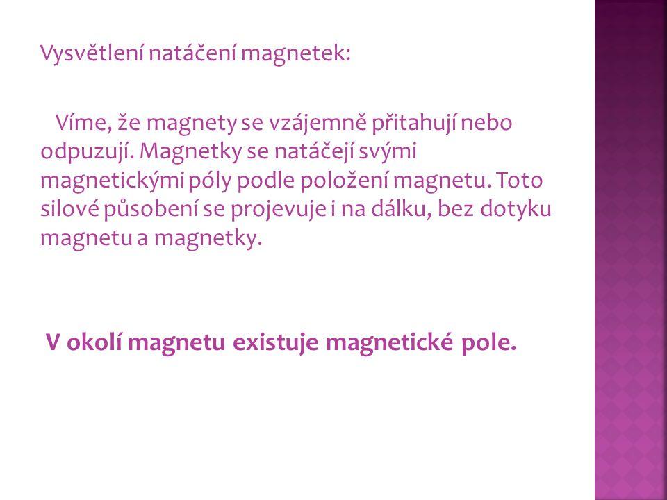 Vysvětlení natáčení magnetek: Víme, že magnety se vzájemně přitahují nebo odpuzují. Magnetky se natáčejí svými magnetickými póly podle položení magnet