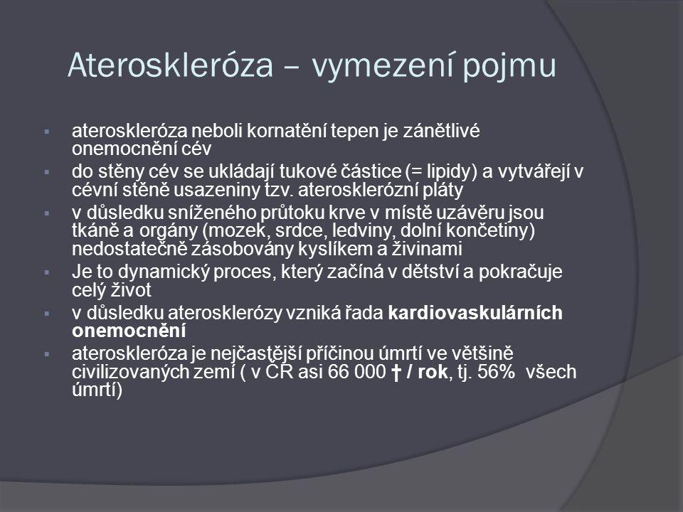 Ateroskleróza – vymezení pojmu  ateroskleróza neboli kornatění tepen je zánětlivé onemocnění cév  do stěny cév se ukládají tukové částice (= lipidy)