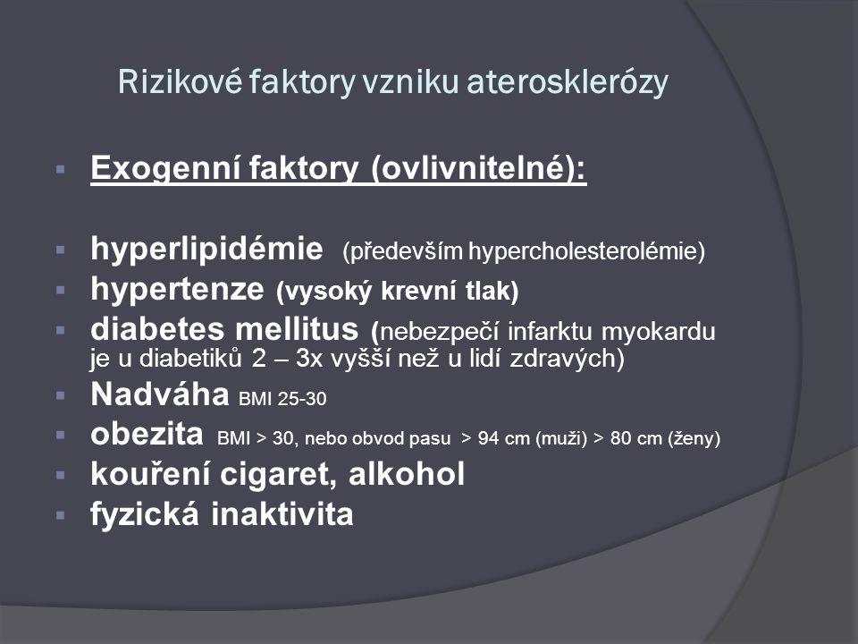 Rizikové faktory vzniku aterosklerózy  Exogenní faktory (ovlivnitelné):  hyperlipidémie (především hypercholesterolémie)  hypertenze (vysoký krevní