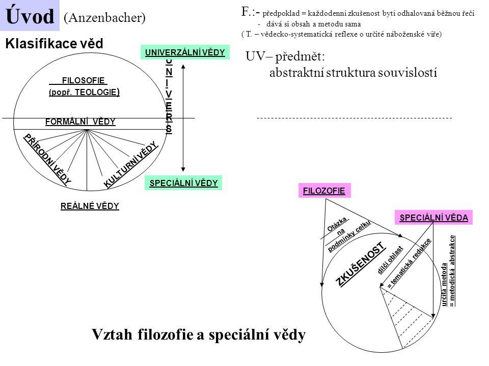 Prameny a ke čtení: Anzenbacher, A.1990: Úvod do filozofie.