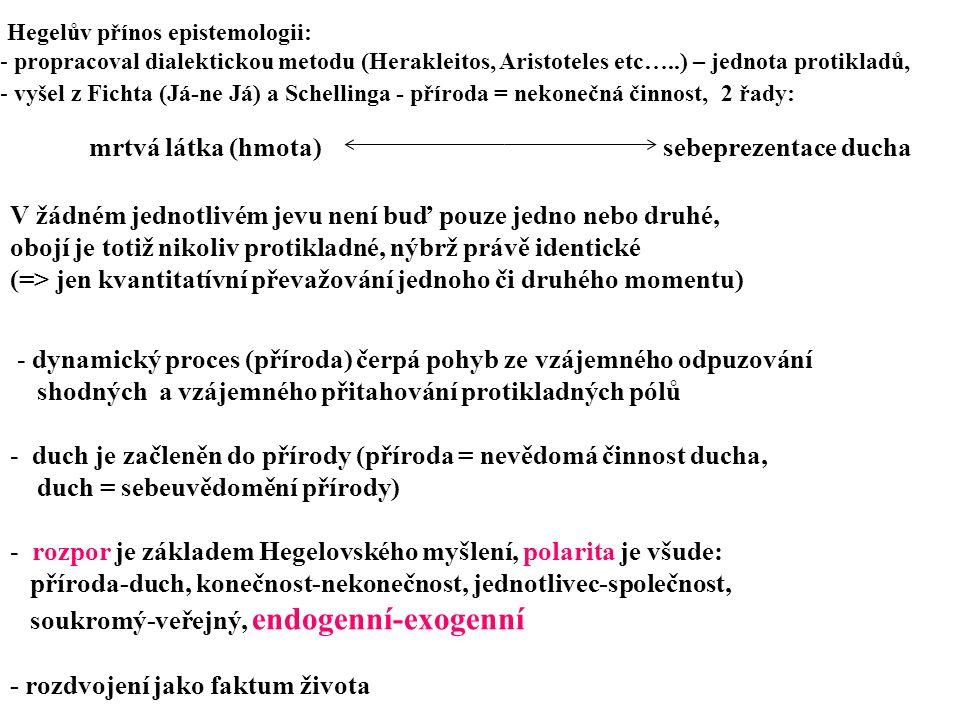 Hegelův přínos epistemologii: - propracoval dialektickou metodu (Herakleitos, Aristoteles etc…..) – jednota protikladů, - vyšel z Fichta (Já-ne Já) a Schellinga - příroda = nekonečná činnost, 2 řady: mrtvá látka (hmota)sebeprezentace ducha V žádném jednotlivém jevu není buď pouze jedno nebo druhé, obojí je totiž nikoliv protikladné, nýbrž právě identické (=> jen kvantitatívní převažování jednoho či druhého momentu) - dynamický proces (příroda) čerpá pohyb ze vzájemného odpuzování shodných a vzájemného přitahování protikladných pólů - duch je začleněn do přírody (příroda = nevědomá činnost ducha, duch = sebeuvědomění přírody) - rozpor je základem Hegelovského myšlení, polarita je všude: příroda-duch, konečnost-nekonečnost, jednotlivec-společnost, soukromý-veřejný, endogenní-exogenní - rozdvojení jako faktum života