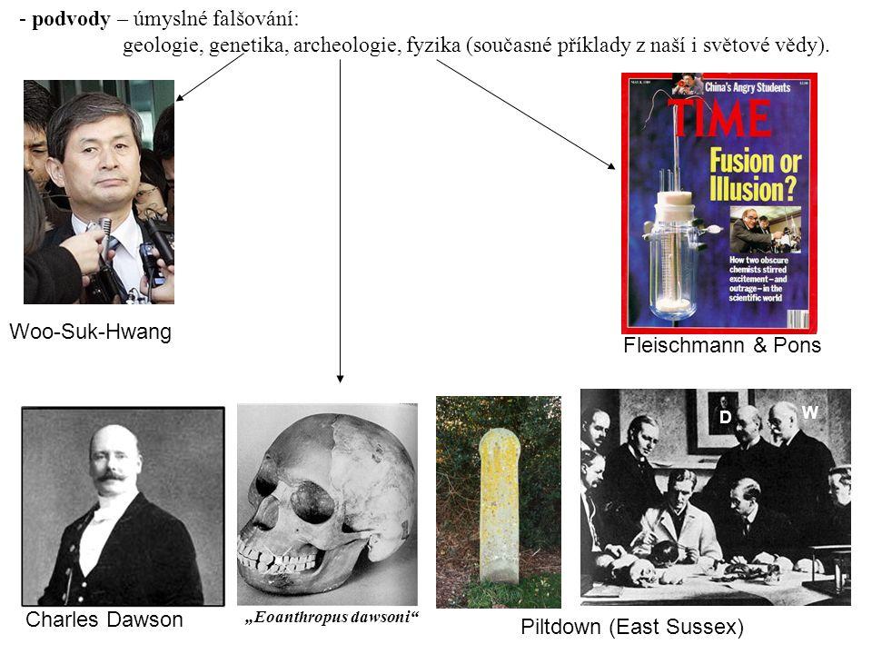 - podvody – úmyslné falšování: geologie, genetika, archeologie, fyzika (současné příklady z naší i světové vědy).
