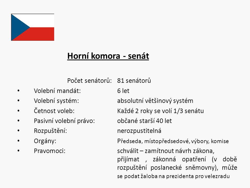 Horní komora - senát Počet senátorů: 81 senátorů Volební mandát: 6 let Volební systém:absolutní většinový systém Četnost voleb: Každé 2 roky se volí 1