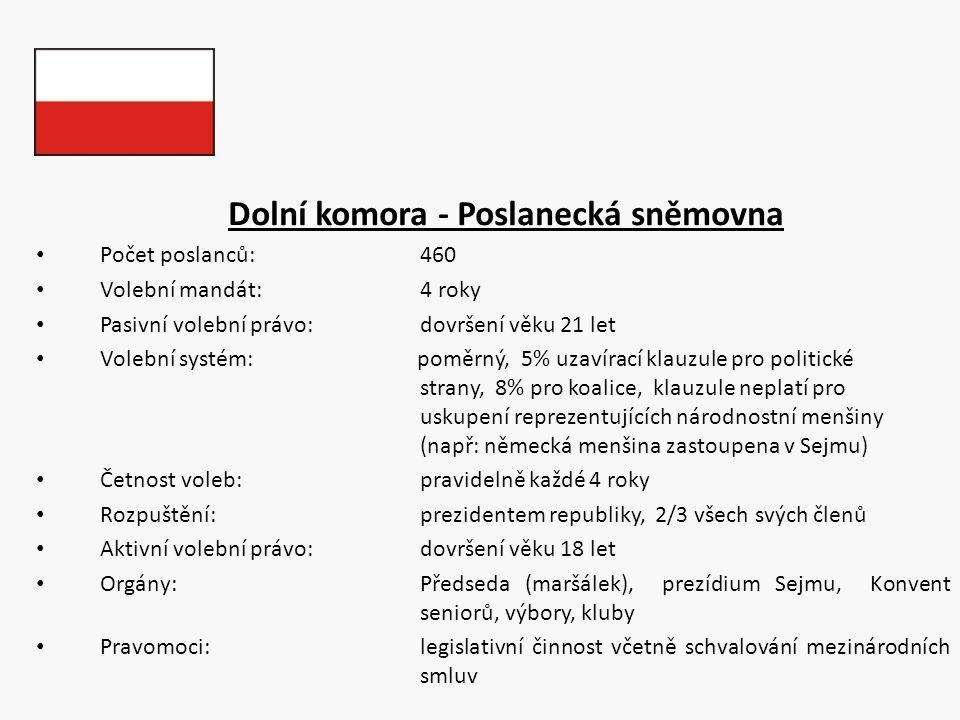 Dolní komora - Poslanecká sněmovna Počet poslanců: 460 Volební mandát: 4 roky Pasivní volební právo: dovršení věku 21 let Volební systém: poměrný, 5%