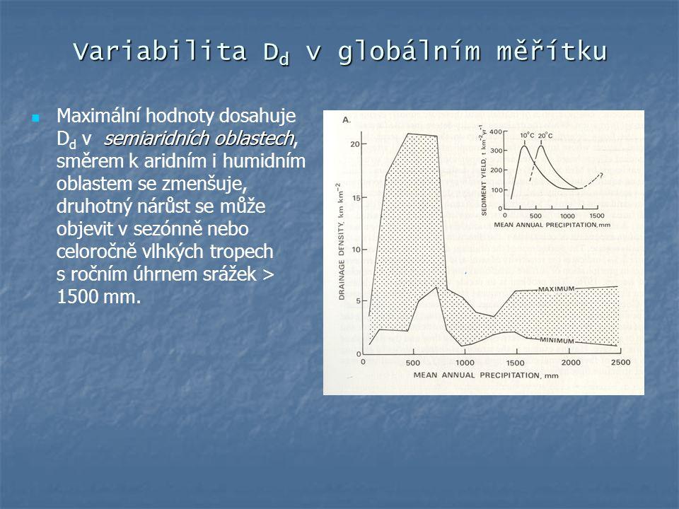 Variabilita D d v globálním měřítku semiaridních oblastech Maximální hodnoty dosahuje D d v semiaridních oblastech, směrem k aridním i humidním oblast