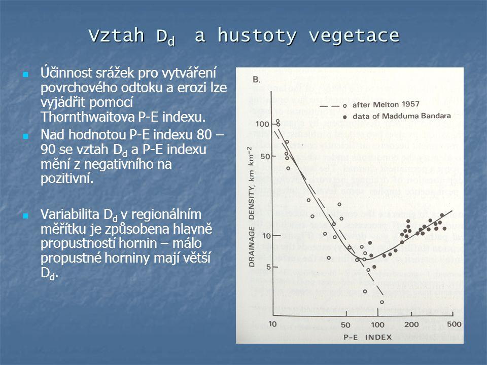 Vztah D d a hustoty vegetace Účinnost srážek pro vytváření povrchového odtoku a erozi lze vyjádřit pomocí Thornthwaitova P-E indexu. Nad hodnotou P-E