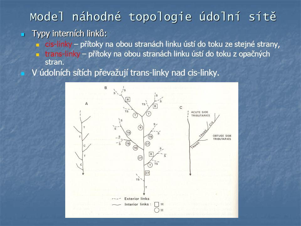 Model náhodné topologie údolní sítě Typy interních linků: Typy interních linků: cis-linky – přítoky na obou stranách linku ústí do toku ze stejné stra