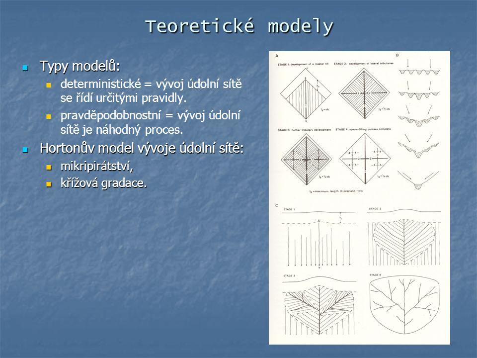 Teoretické modely Typy modelů: Typy modelů: deterministické = vývoj údolní sítě se řídí určitými pravidly. pravděpodobnostní = vývoj údolní sítě je ná