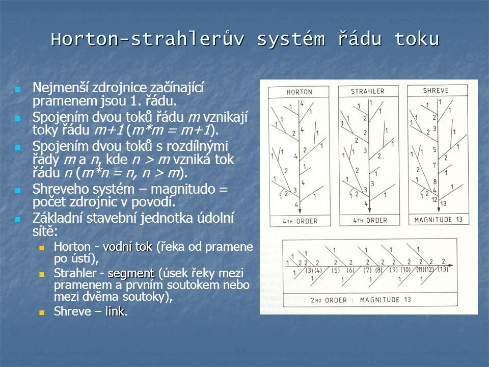 Horton-strahlerův systém řádu toku Nejmenší zdrojnice začínající pramenem jsou 1. řádu. Spojením dvou toků řádu m vznikají toky řádu m+1 (m*m = m+1).