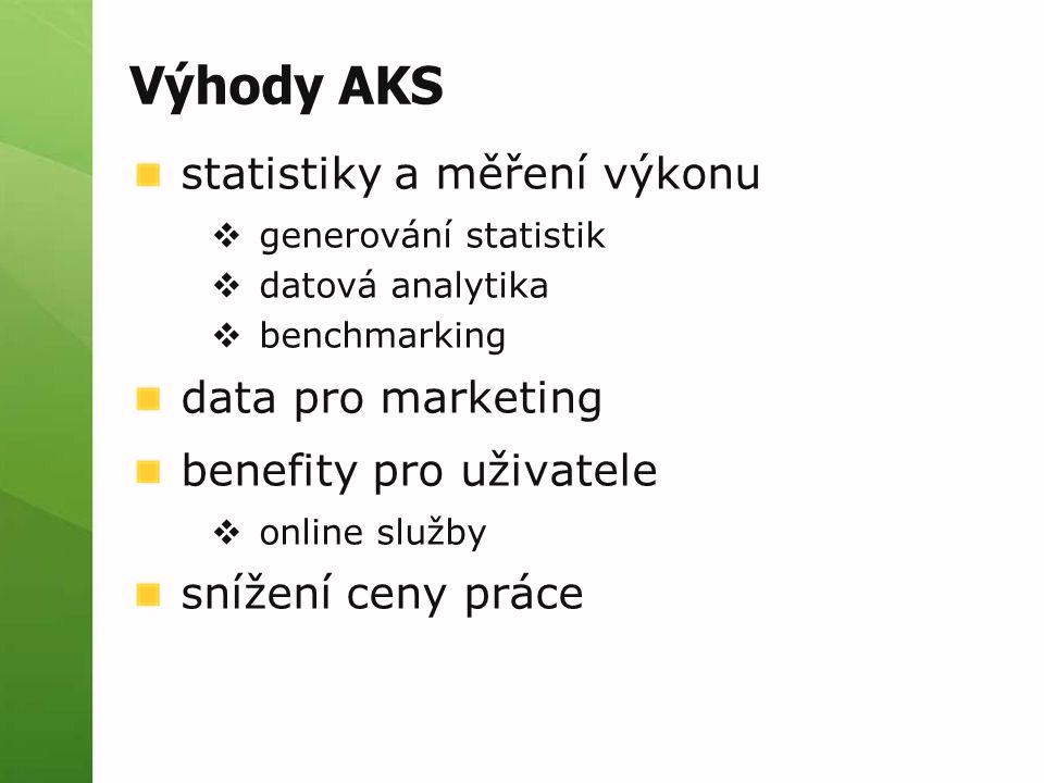 Výhody AKS statistiky a měření výkonu  generování statistik  datová analytika  benchmarking data pro marketing benefity pro uživatele  online služ