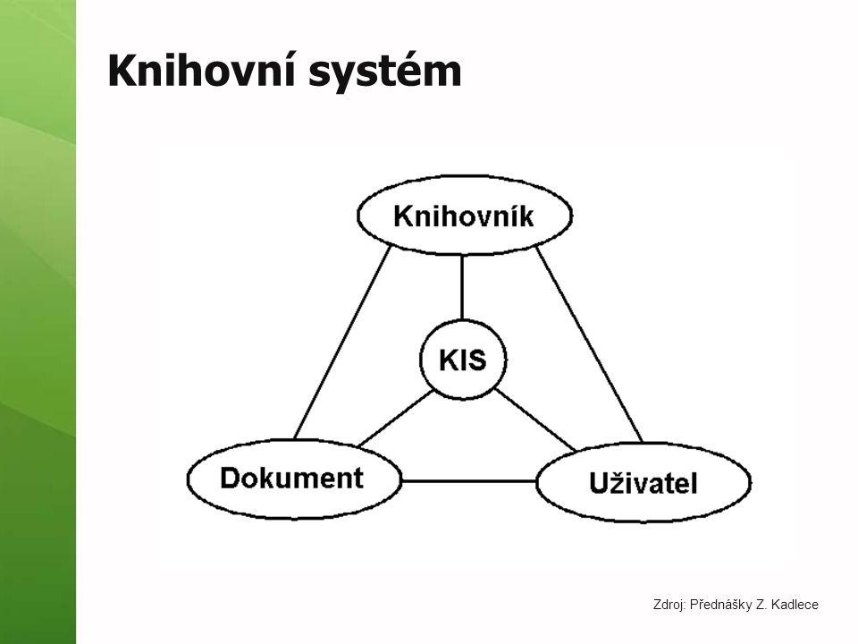 Knihovní systém Zdroj: Přednášky Z. Kadlece