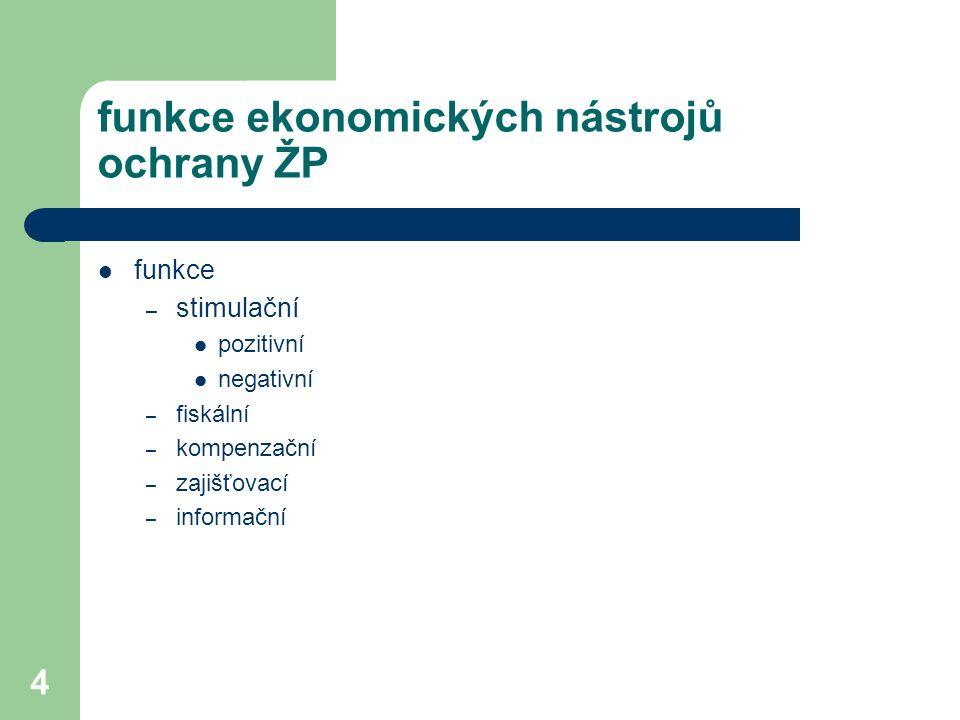 4 funkce ekonomických nástrojů ochrany ŽP funkce – stimulační pozitivní negativní – fiskální – kompenzační – zajišťovací – informační