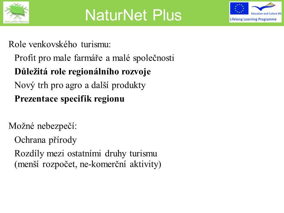 NaturNet Plus Role venkovského turismu:  Profit pro male farmáře a malé společnosti  Důležitá role regionálního rozvoje  Nový trh pro agro a další produkty  Prezentace specifik regionu Možné nebezpečí:  Ochrana přírody  Rozdíly mezi ostatními druhy turismu (menší rozpočet, ne-komerční aktivity)