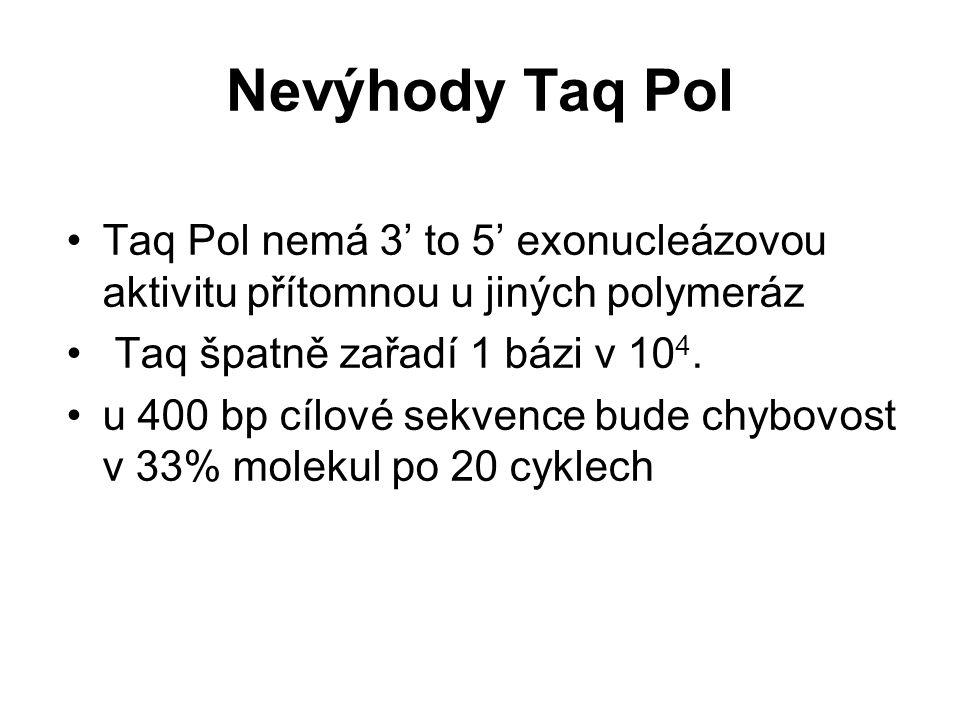 Nevýhody Taq Pol Taq Pol nemá 3' to 5' exonucleázovou aktivitu přítomnou u jiných polymeráz Taq špatně zařadí 1 bázi v 10 4. u 400 bp cílové sekvence
