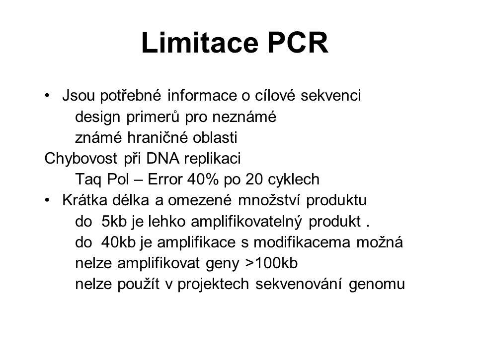 Limitace PCR Jsou potřebné informace o cílové sekvenci design primerů pro neznámé známé hraničné oblasti Chybovost při DNA replikaci Taq Pol – Error 4